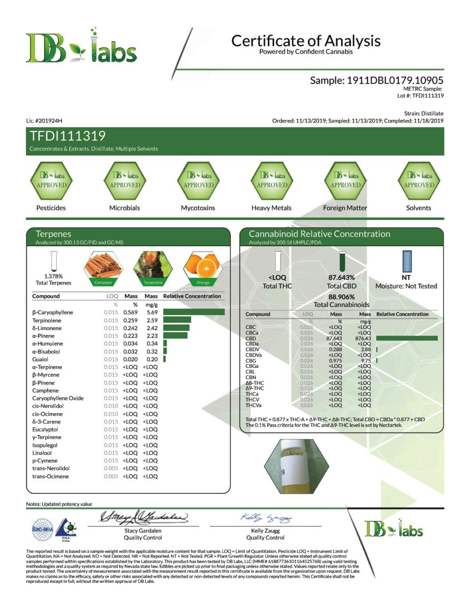 COA_Broad_Spectrum_Distillate-_TFDI111319_1