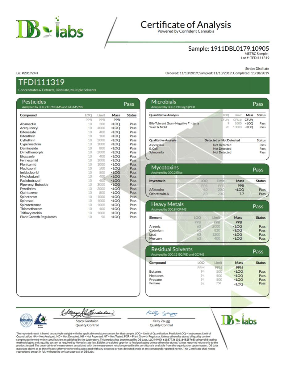 COA_Broad_Spectrum_Distillate-_TFDI111319_2